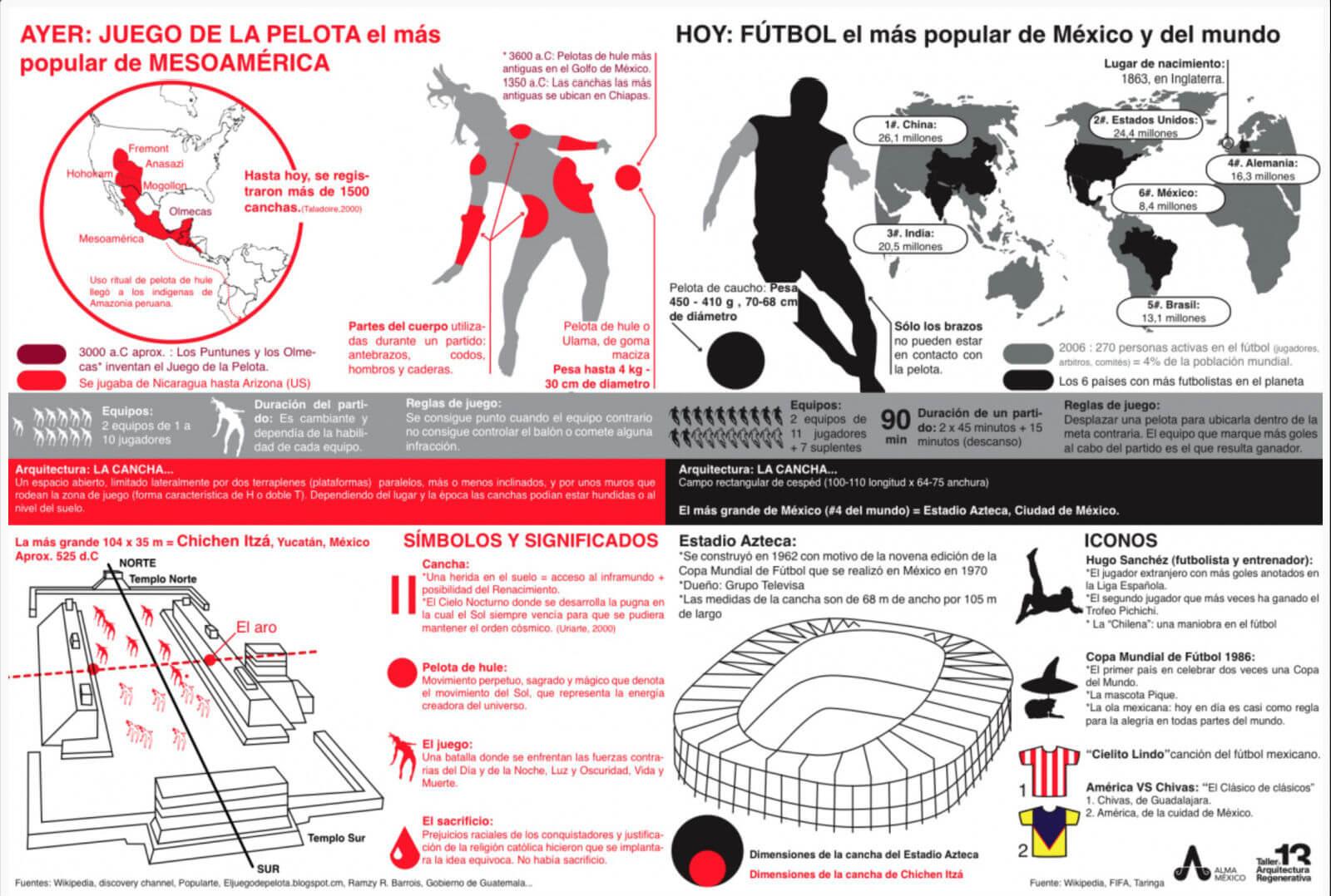 Ninos Jugando Al Juego De La Sillas En Oaxaca Nos Recuerdan Una Cara