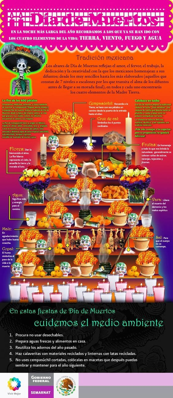 como hacer un altar de muertos significados