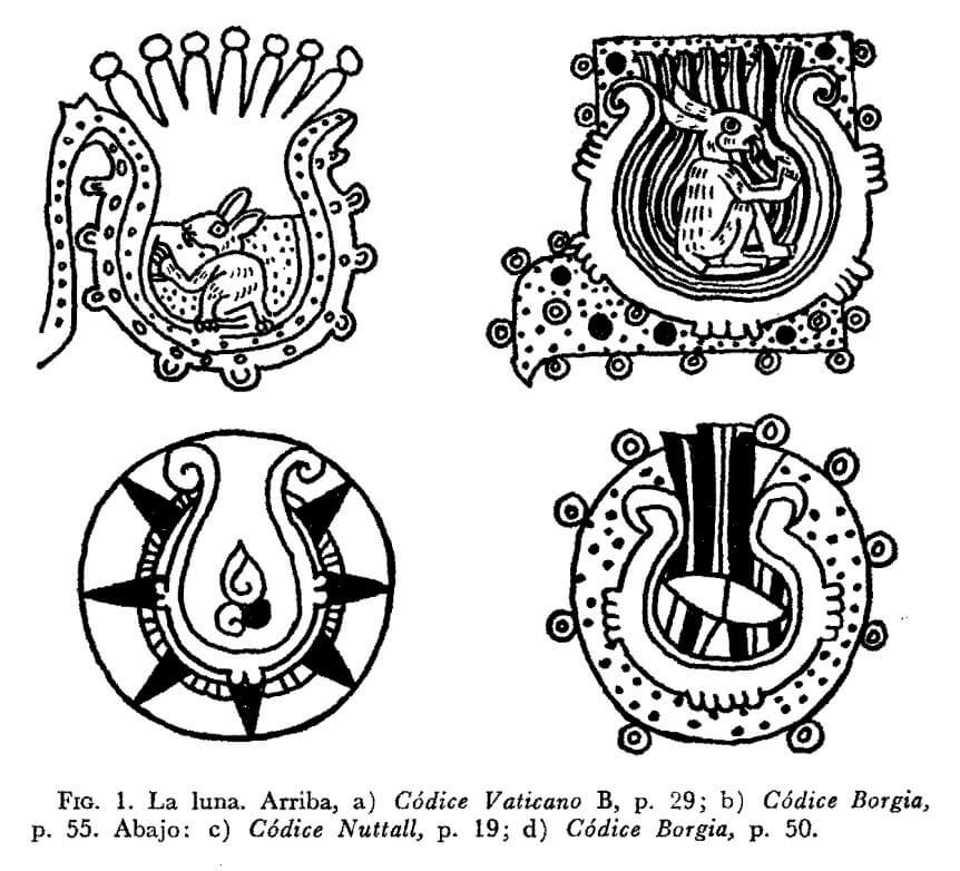 luna aztecas mexicas prehispánico ritos significado