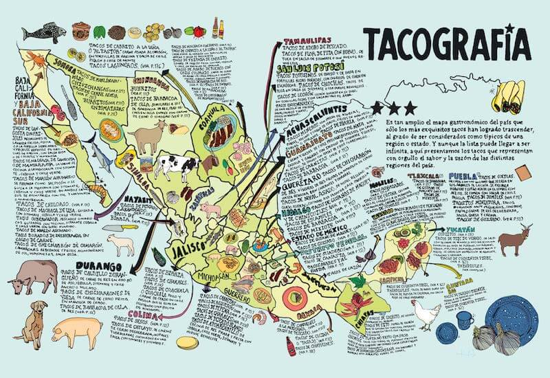 tacografia tipos de tacos en mexico
