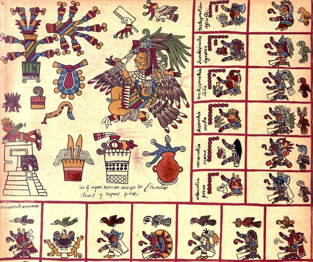 calendarios mexicas codice borbonico año nuevo mexica an