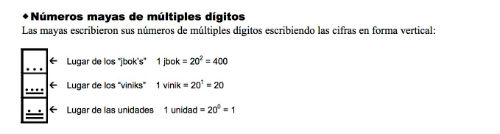 matematicas mayas