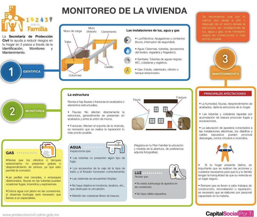 proteccion civil monitoreo de vivienda sismo mexico cdmx