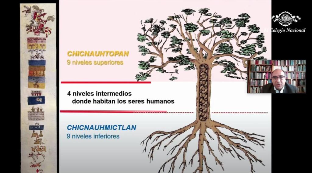 cosmogramas-mexicas-codices-mexico-chicnauhmictlan