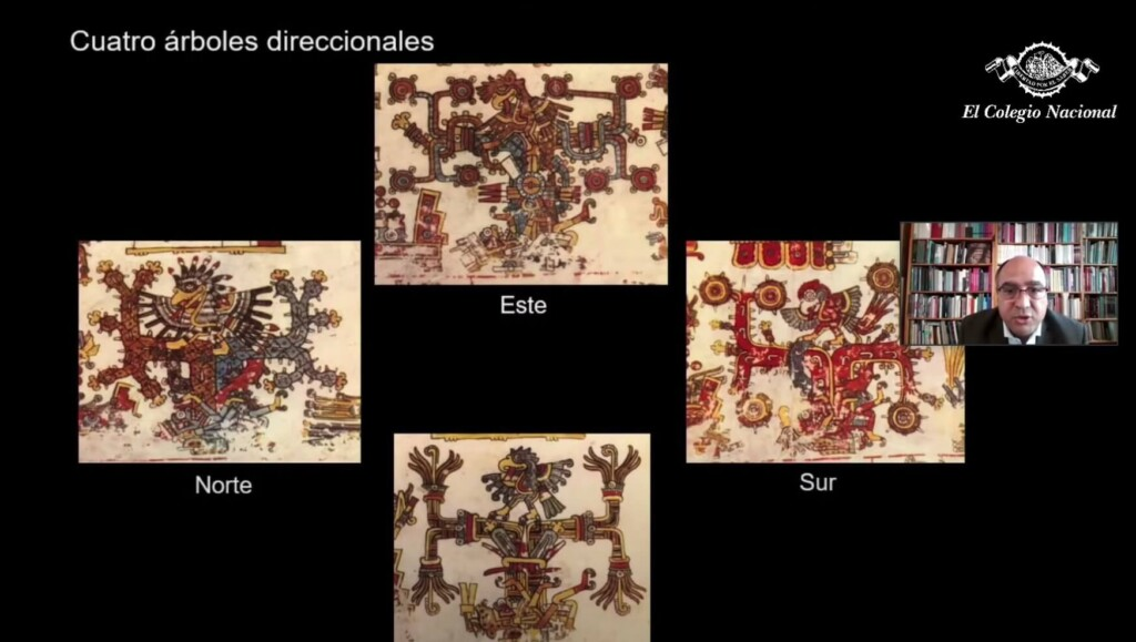 cosmogramas-mexicas-codices-mexico-direcciones-cardinales