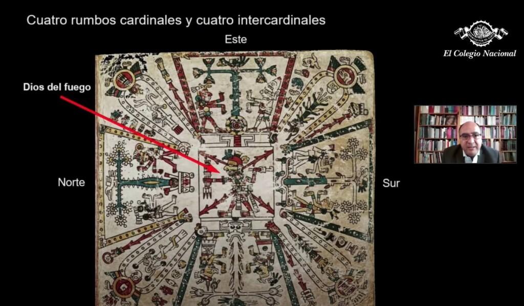 cosmogramas-mexicas-codices-mexico-feyerbar-mayer