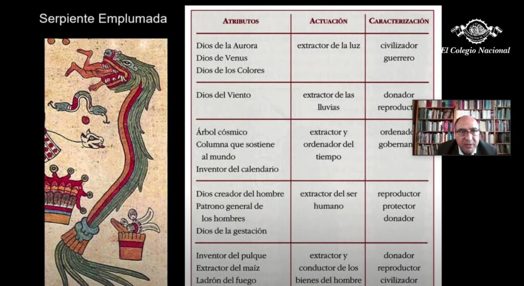 cosmogramas-mexicas-codices-mexico-quetzalcoatl