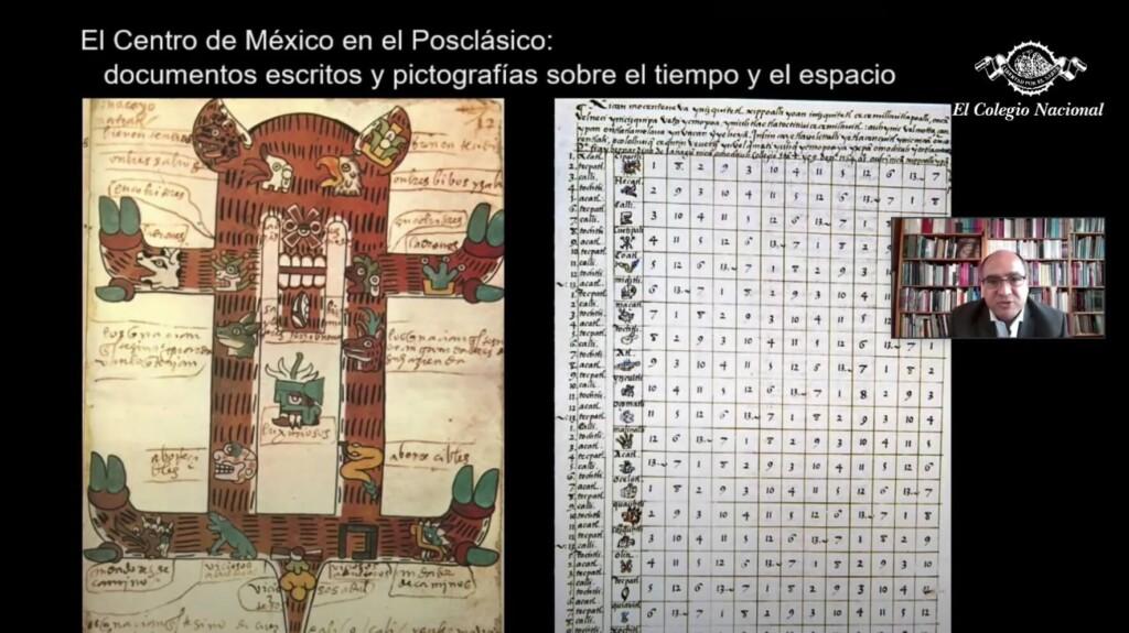 cosmogramas-mexicas-codices-mexico-tiempo